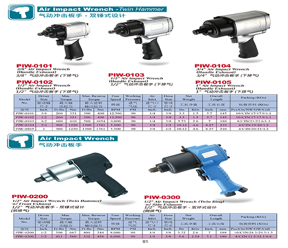Pneumatic Tools-Page 1