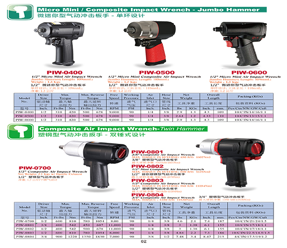 Pneumatic Tools-Page 2