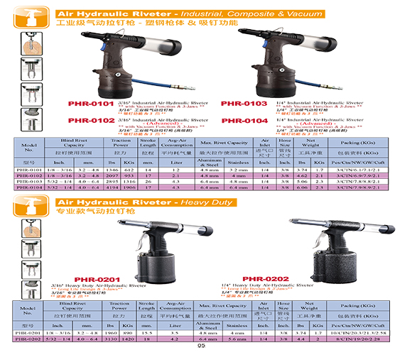 Pneumatic Tools-Page 5